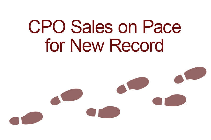 CPO Sales on Pace for New Record