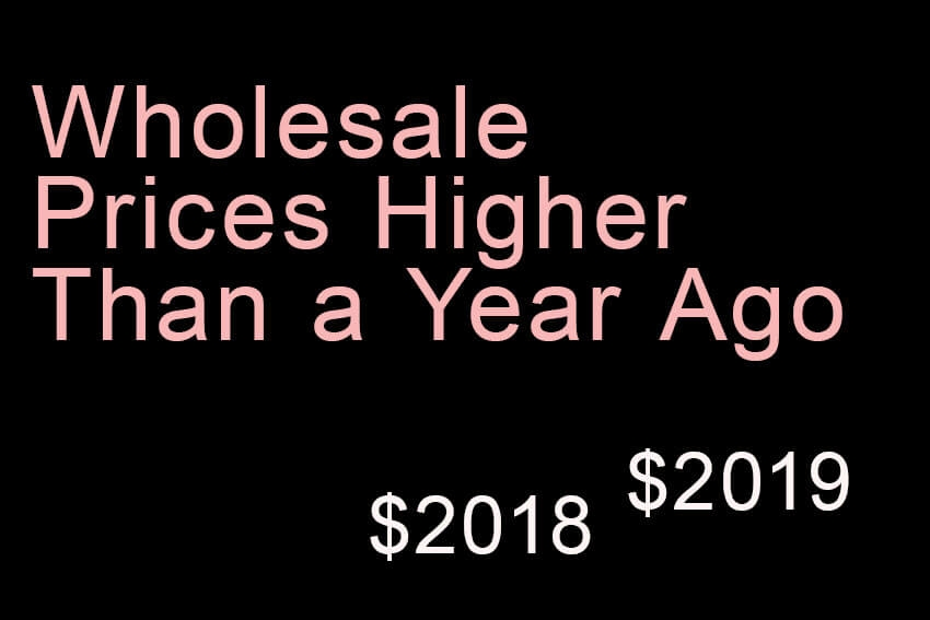 Wholesale Prices Higher Than a Year Ago