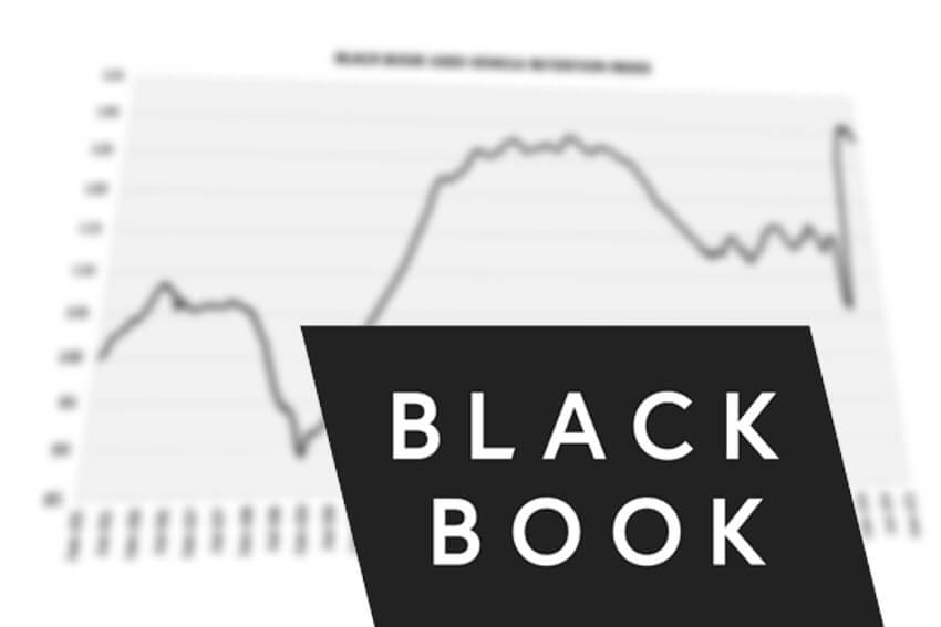 Black Book: Retention Rates Increase