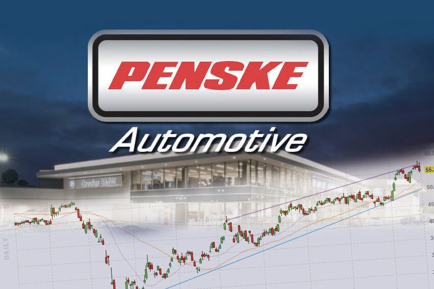 Penske Announces Record Results