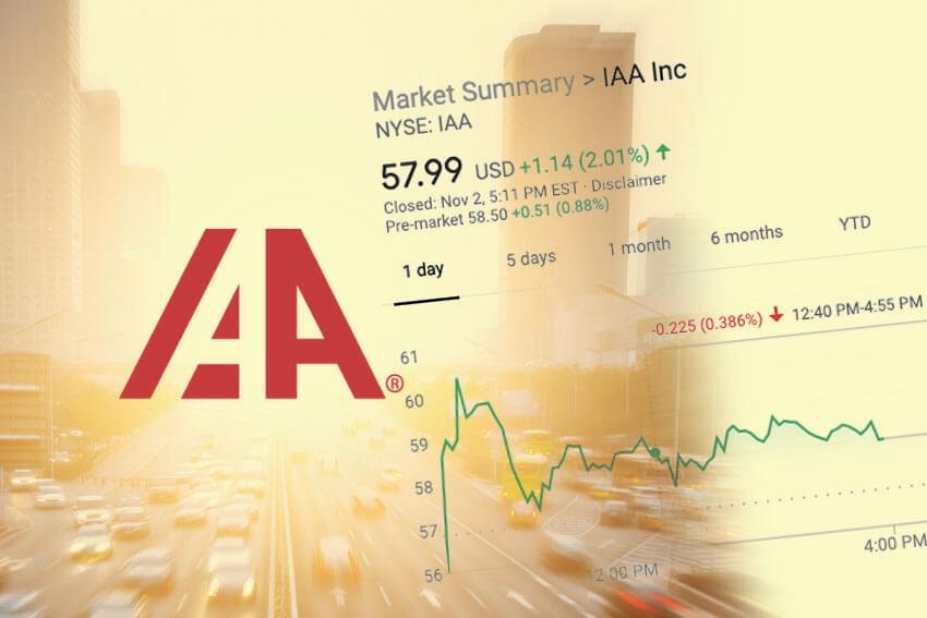 IAA Boosts Gross Profit