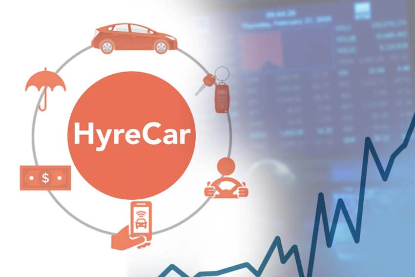 HyreCar Completes Public Offering