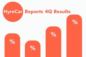 HyreCar Reports 4Q Results