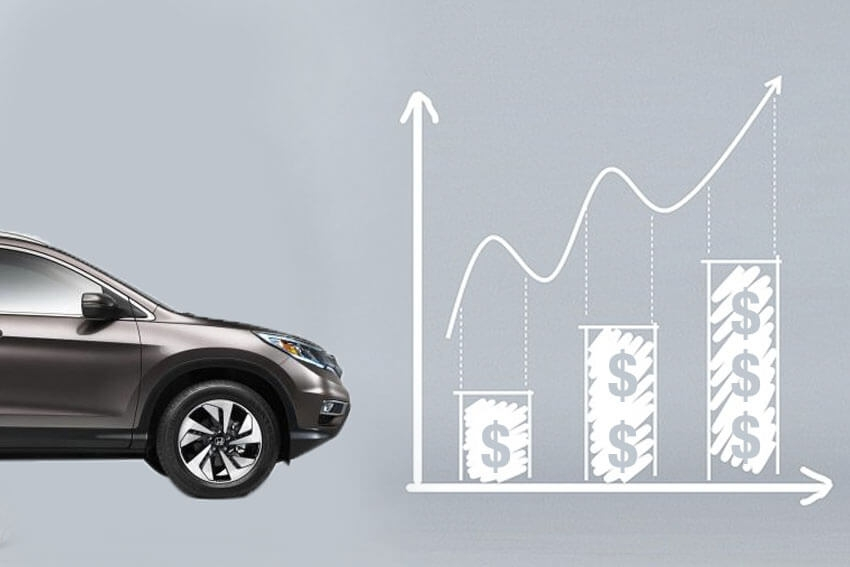 Auto Loan Credit Trends Remain Strong