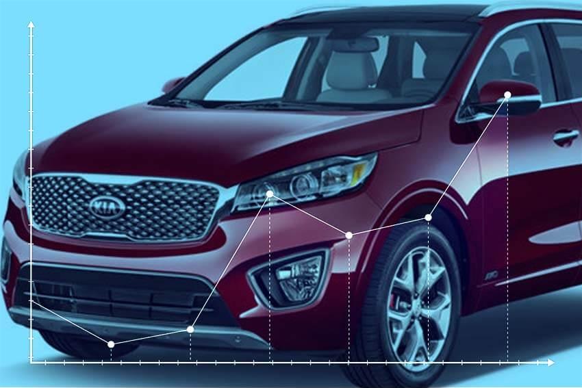 Used Vehicle Price Index Rises
