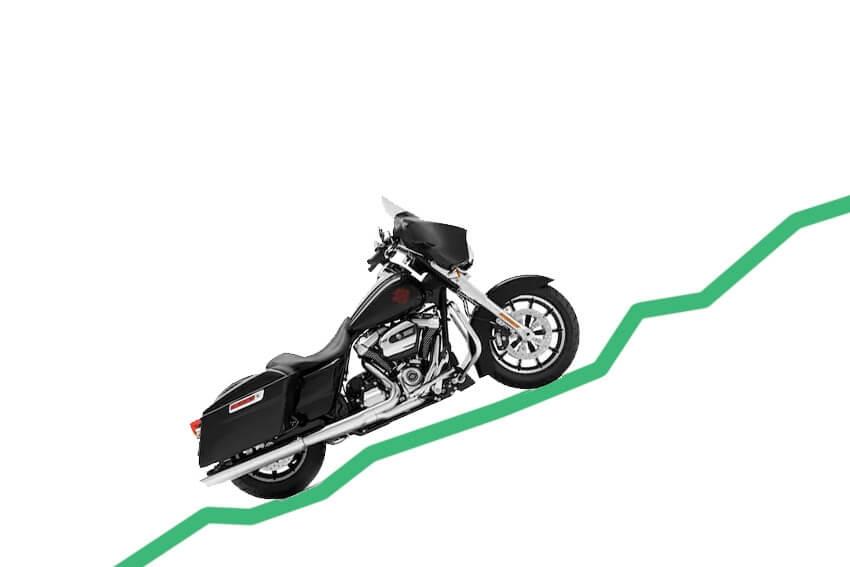 Touring Bikes Boost Harley-Davidson