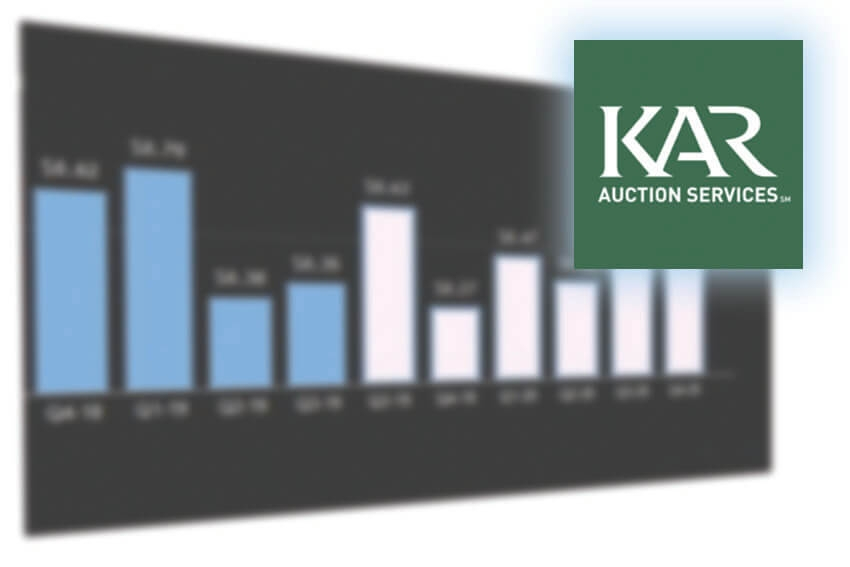 KAR Reports Rough Q2
