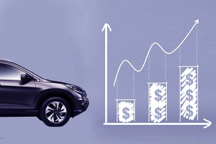 Auto Loan Default Rate Dips