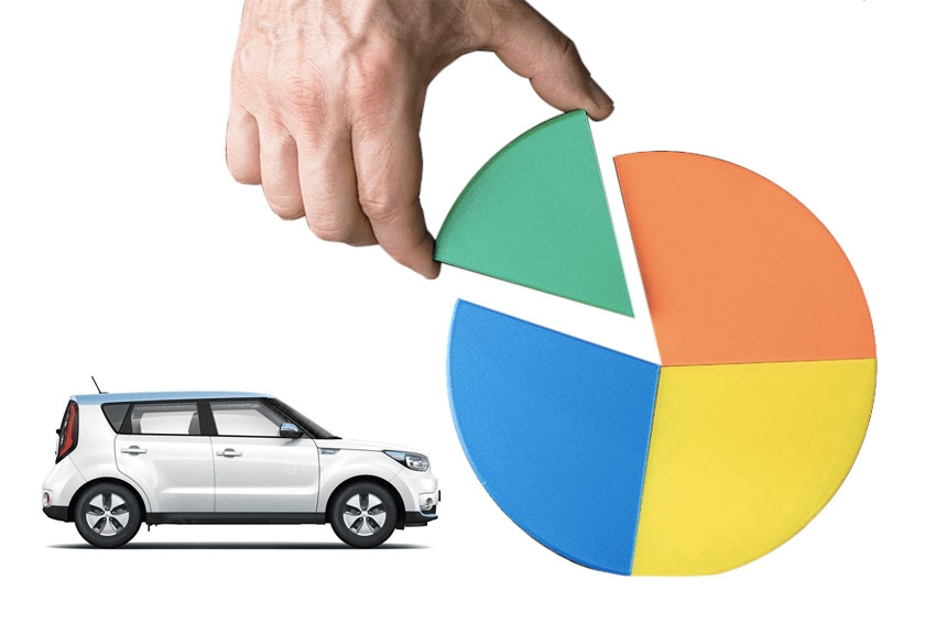 Auto Loan Indices Show Softening