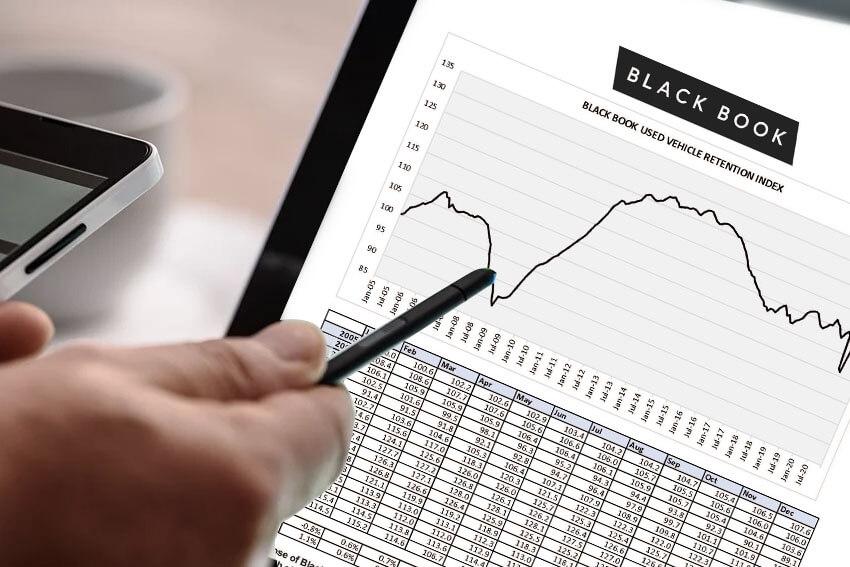 Black Book Retention Index Dips