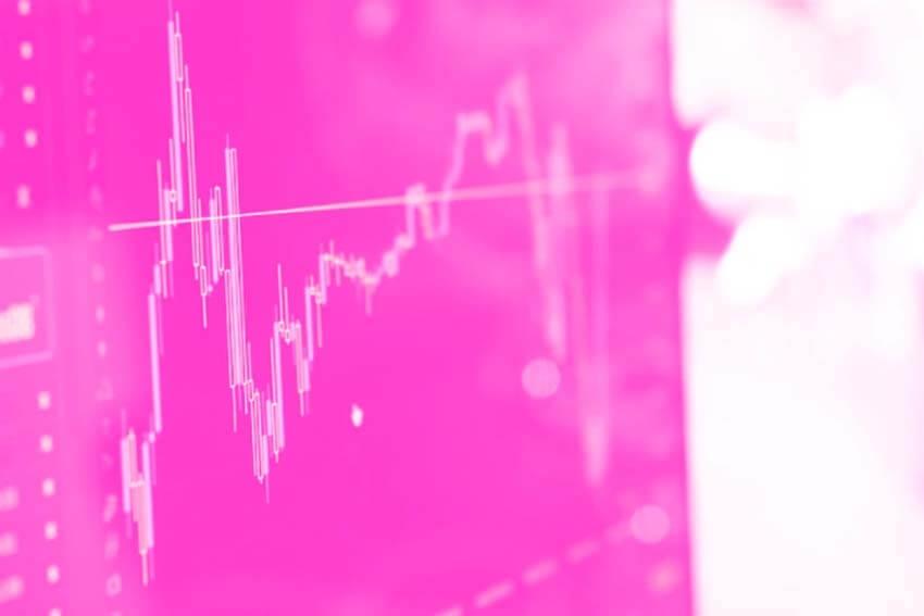 Consumer Credit Default Rates Drop